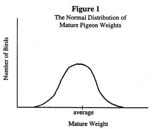 Figure_1_breeding